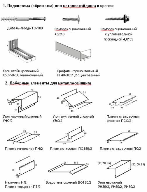 Строительные материалы  Ваша Крыша  Стройматериалы в